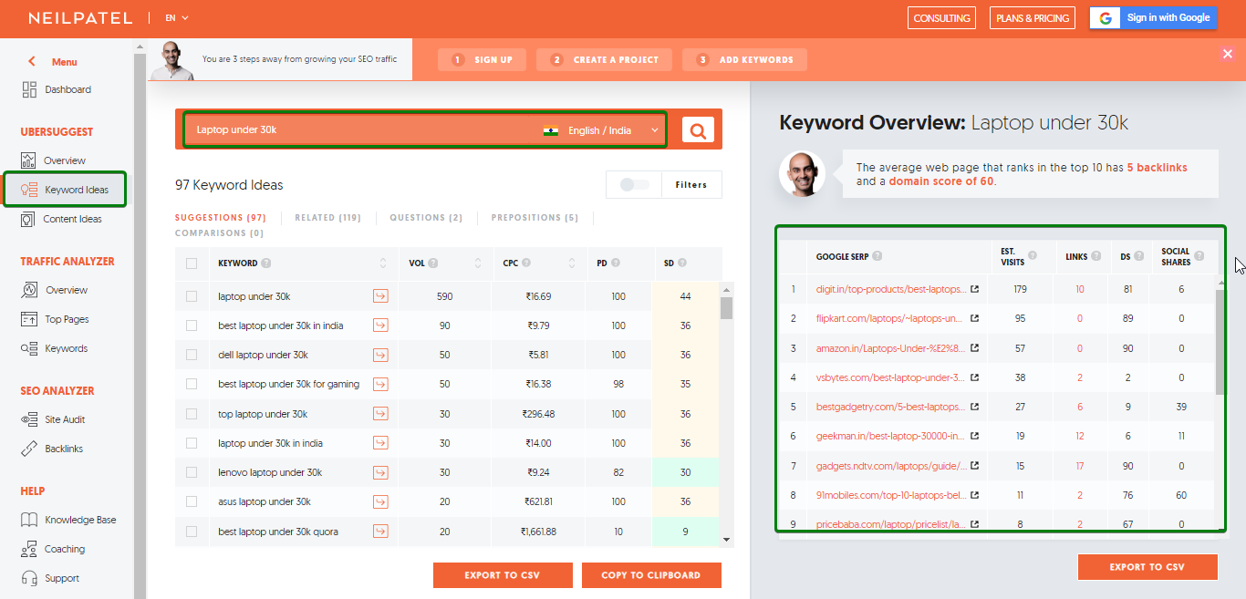 Ubersuggest is the best free alternative of paid SEO tools. Ubersuggest is developed by team of Neil Patel.
