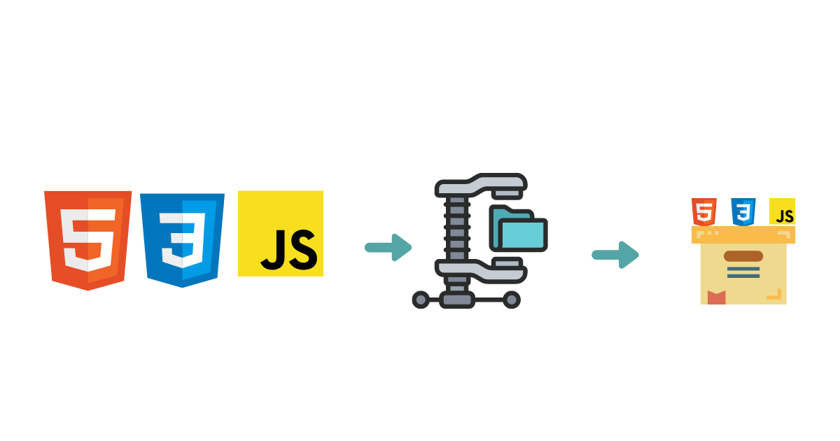 Minify HTML, CSS, and Java Scripts