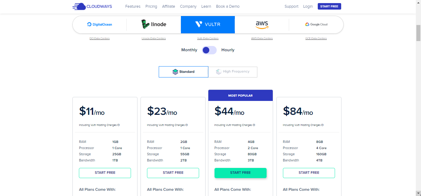 Vultr Pricing on Cloudways