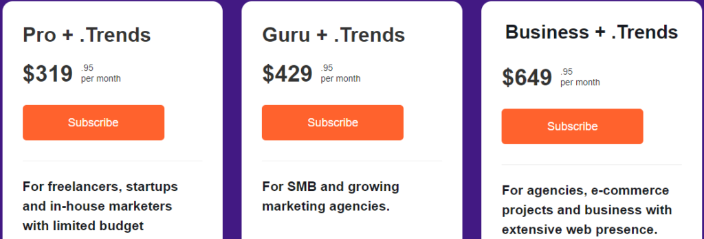 Semrush With Trends Pricing
